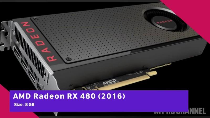 Эволюция графических карт AMD 2000 - 2019 + тестовые игры