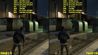 Watch Dogs 2 Update Patch 1.15 Vs 1.11 Сравнение
