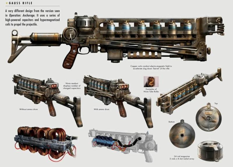 Визуализация концепта гаусс-карабина из игры Fallout