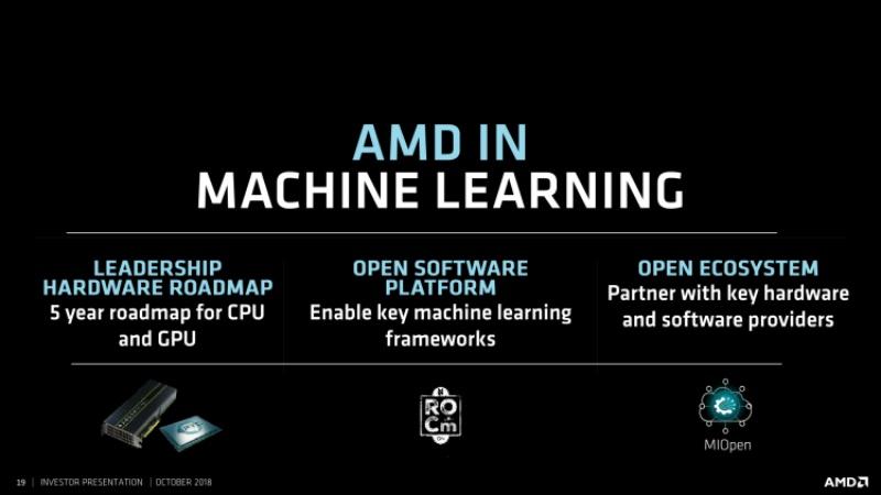 Экосистема AMD для машинного обучения