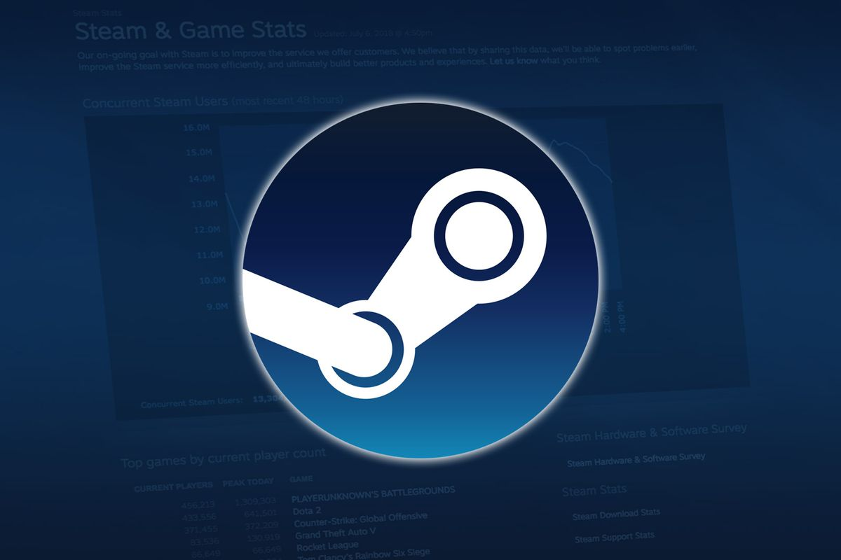И Steam, и CSGO снова установили рекорды по количеству игроков онлайн