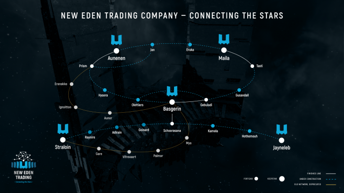 https://imperium.news/wp-content/uploads/2016/11/Trade-Network-Map.png