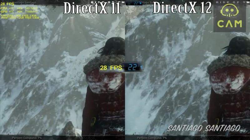 Rise of the Tomb Raider - GTX 750 ti - DX11 vs DX12