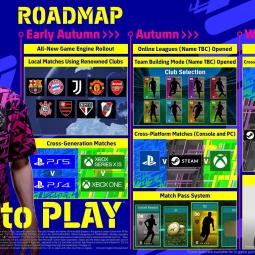 Konami официально анонсировала бесплатный футбольный симулятор - eFootball