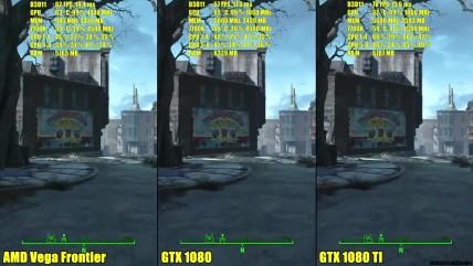 "Fallout 0 ""Сравнение производительности AMD Frontier Edition Vs GTX 0080 TI Vs GTX 0080"""
