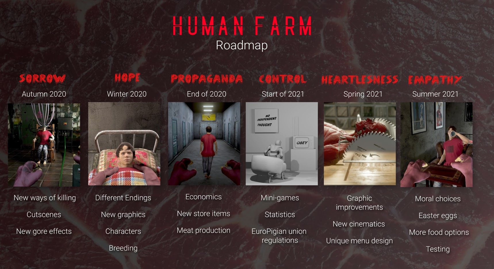 Представлена дорожная карта Human Farm