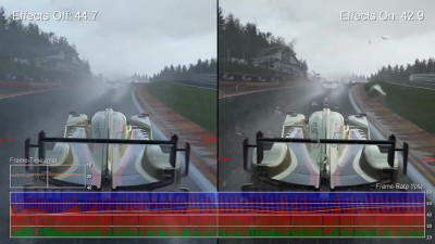 Project Cars PS4 Post-Effects On/Off Frame-Rate Test