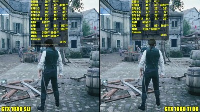 Assassin's Creed Unity GTX 1080 TI Overclocked Vs GTX 1080 SLI 4K - Сравнение частоты кадров