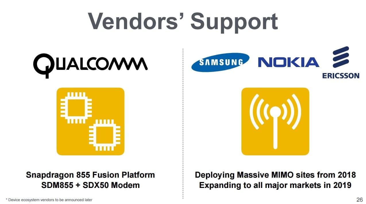 Чипсет Snapdragon 855 Fusion получит интегрированный  5G-модем