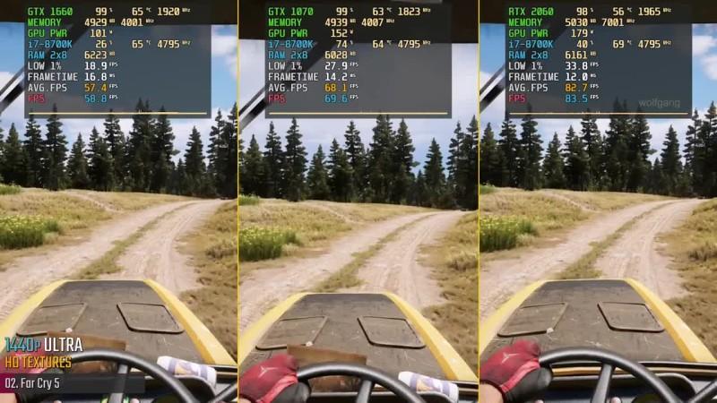 GTX 1660 vs  GTX 1070 vs  RTX 2060 - тесты в 9 играх