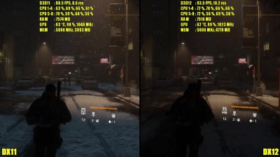 The Division Pc Update Patch 1.5 DX12 Vs DX11 GTX 1080 Частота кадров