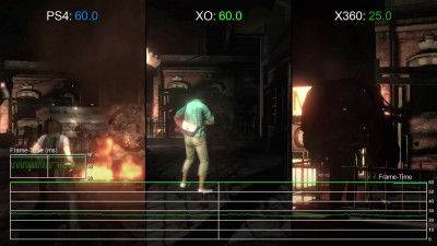 "Resident Evil 6 ""Тест производительности PS4 vs Xbox One vs Xbox 360 (DigitalFoundry)"""