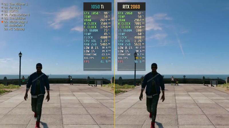 Тестирование RTX 2060 и GTX 1050 Ti в 8 играх