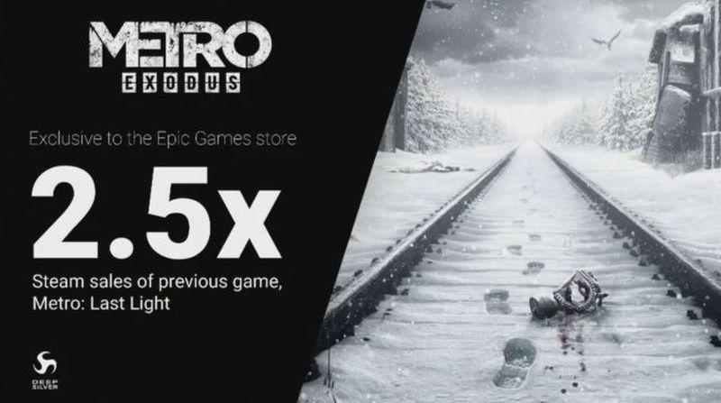РС-версия Metro Exodus