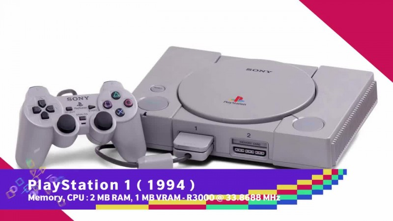 Эволюция PlayStation 1994 - 2018