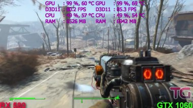 RX 580 vs GTX 1060 in Fallout 4 (Ryzen 1600)