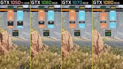 Сравнение частоты RAM GTX 1050 Ti, 1060, 1070, 1080 (Far Cry Primal) {wolfgang}