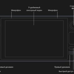 Valve анонсировала свою портативную консоль Steam Deck: первый взгляд, характеристики и цена