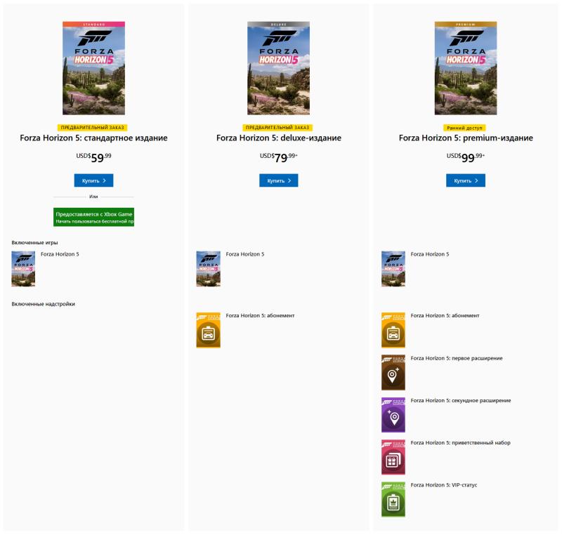 Ключевая информация о Forza Horizon 5