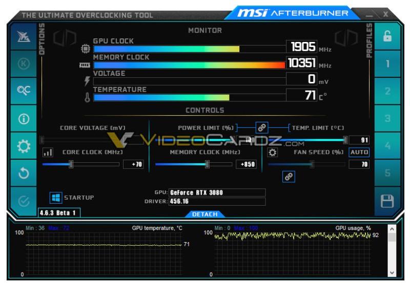 Видеокарта NVIDIA GeForce RTX 3080 может обеспечить скорость памяти GDDR6X выше 20 Гбит / с при разгоне