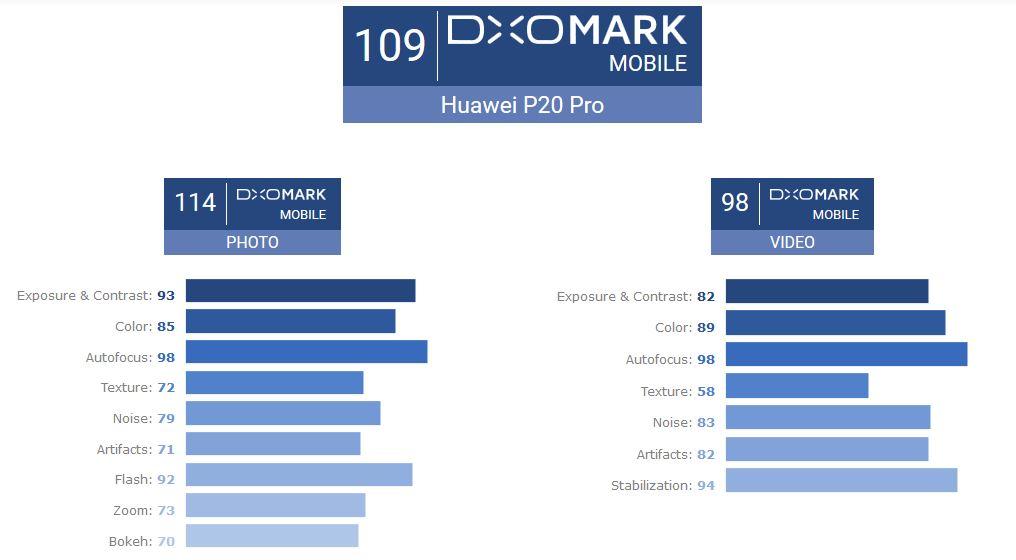 Huawei выпустила премиальный смартфон MateRS Порше Design за €2100