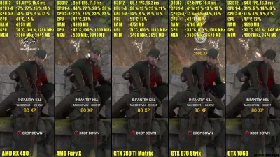 Sniper Elite 4 DX12 GTX 1060 Vs GTX 970 Vs GTX 780 TI Vs AMD RX 480 Vs AMD Fury X Частота кадров