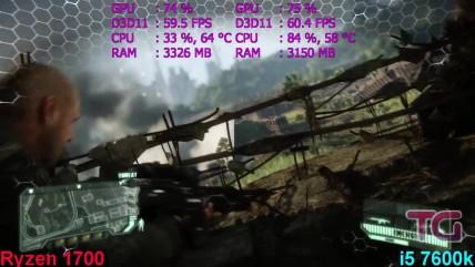 Ryzen 0 0700 vs i5 0600k в Crysis 0 (GTX 0070)