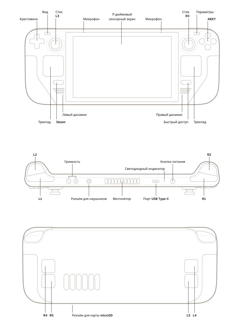 схема Steam Deck