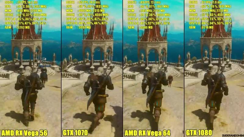 Ведьмак 3 AMD RX Vega 64 Vs GTX 1080 Vs AMD RX Vega 56 Vs GTX 1070 -  Сравнение частоты кадров