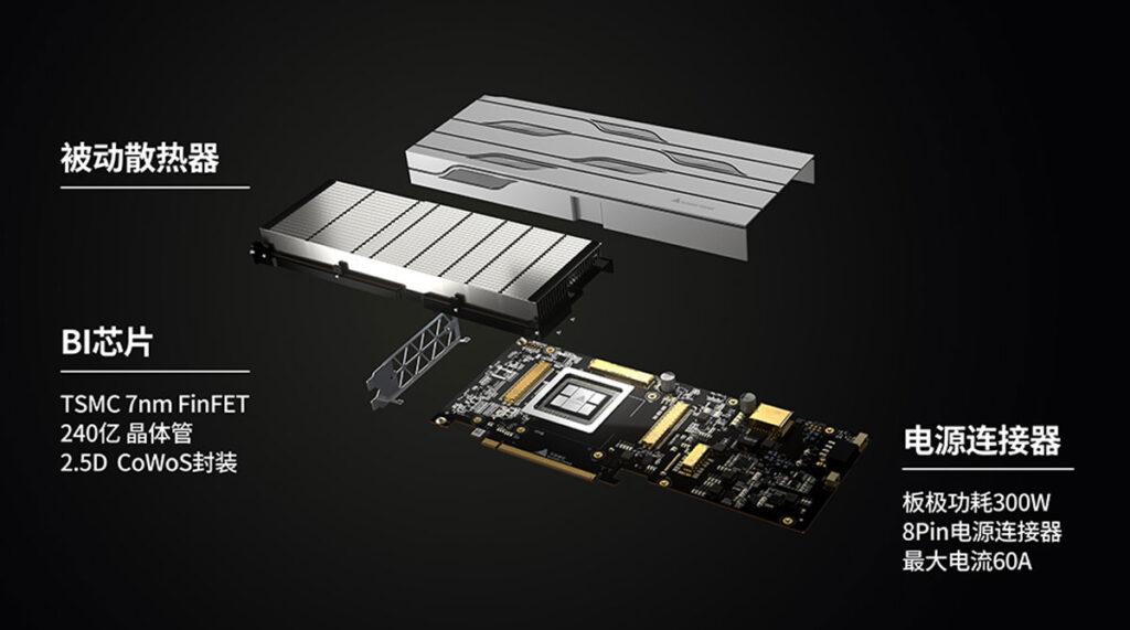 Китайская видеокарта, которая не хуже флагманов AMD и Nvidia. Представлен ускоритель вычислений на основе GPU Big Island
