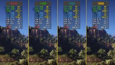 Ghost Recon Wildlands: Сравнение производительности RAM 2133 MHz vs. 2400 MHz vs. 2666 MHz vs. 3000 MHz