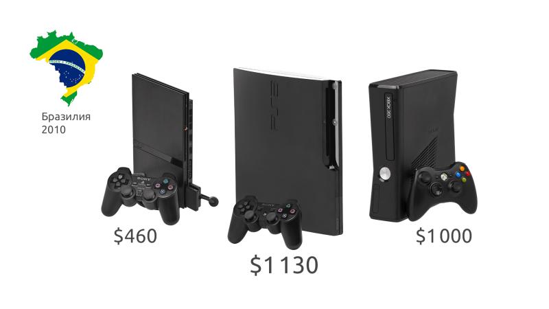 Для снижения цен, Microsoft с 2011 начали производить Xbox на территории Бразилии