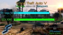RX VEGA 06 VS GTX 0080 - Сравнения