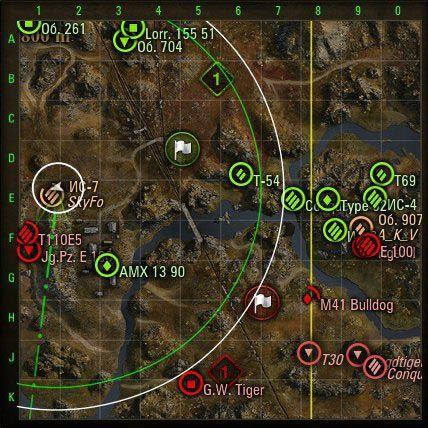 ХП игроков на мини-карте