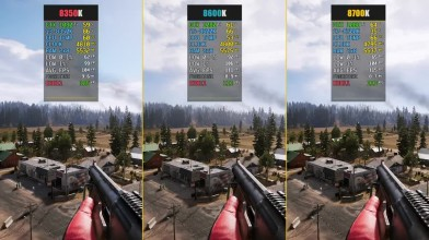 Far Cry 5 - i3 vs. i5 vs. i7 Coffee Lake (CPU Benchmark)