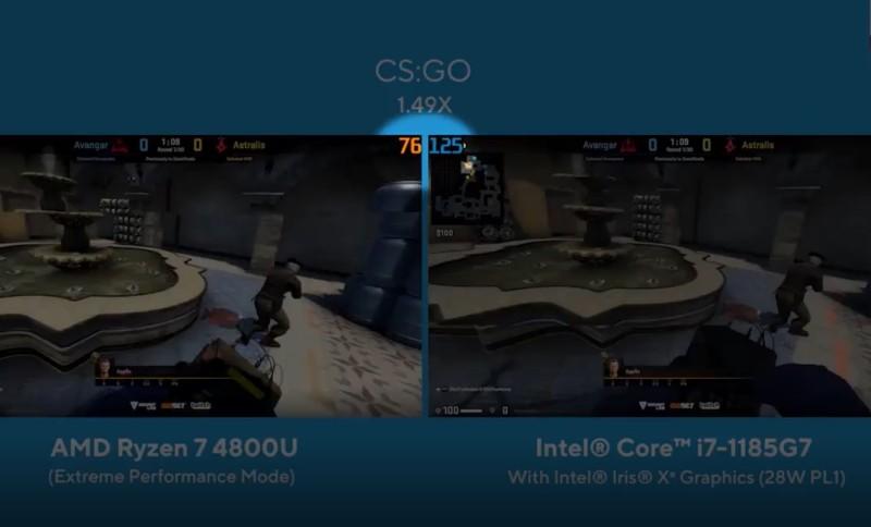 Intel сравнила APU AMD Ryzen 7 4800U и CPU Core i7-1185G7 в играх. Угадайте, кто победил?