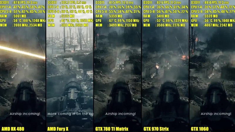 Battlefield 1 GTX 1060 Vs AMD RX 480 Vs GTX 970 Vs GTX 780 TI Vs AMD Fury X  Частота кадров