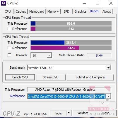 15-ваттный мобильный процессор AMD Ryzen 7 5800U обошел по производительности 95-ваттный CPU Intel Core i9-9900KF