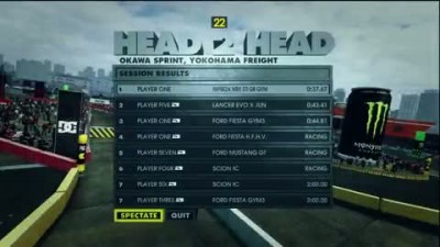 "DiRT Showdown ""Head 2 Head, Yokohama Gameplay"""